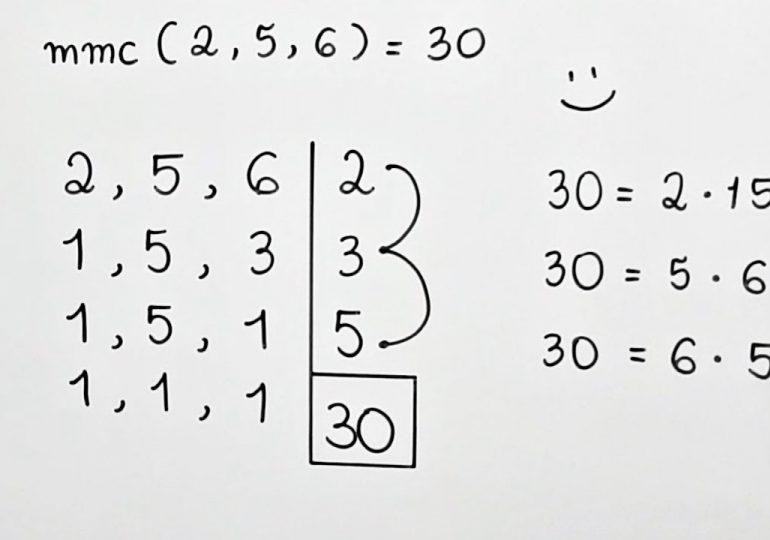 Como calcular MMC?